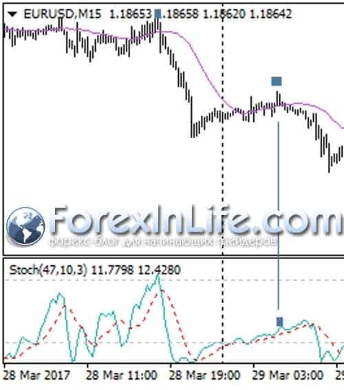 майкл ковел биржевая торговля по трендам pdf