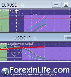 стратегия корреляции eurusd и usdchf