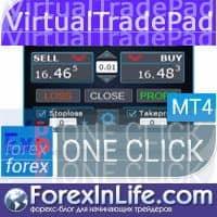 торговая панель для mt4