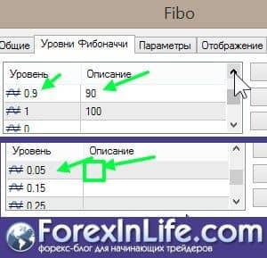 Используй Moving average вместе с уровнями Фибоначчи методом магистра