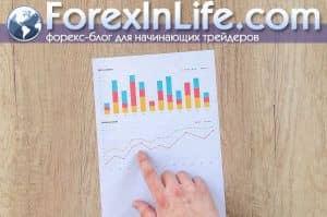 ПИФы Сбербанка Высокий риск и большая прибыль