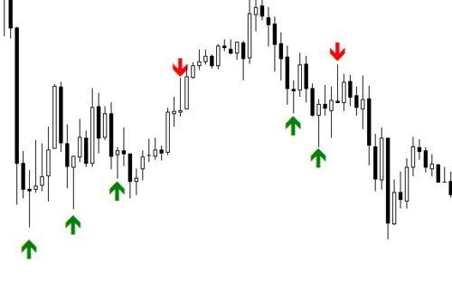 Какие сигналы дает индикатор пин баров BSU