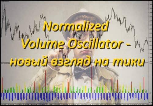 Normalized volume oscillator на графике
