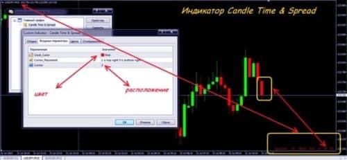 Как скачать индикатор Candle time spread