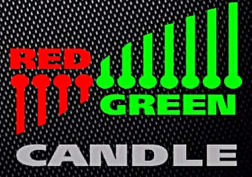 Стратегия Red green candle
