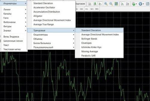 Standard deviation - индикатор волатильности