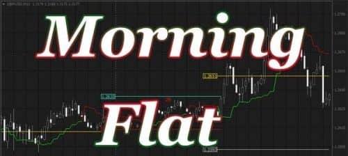 Стратегия пробоя утреннего флета Morning Flat