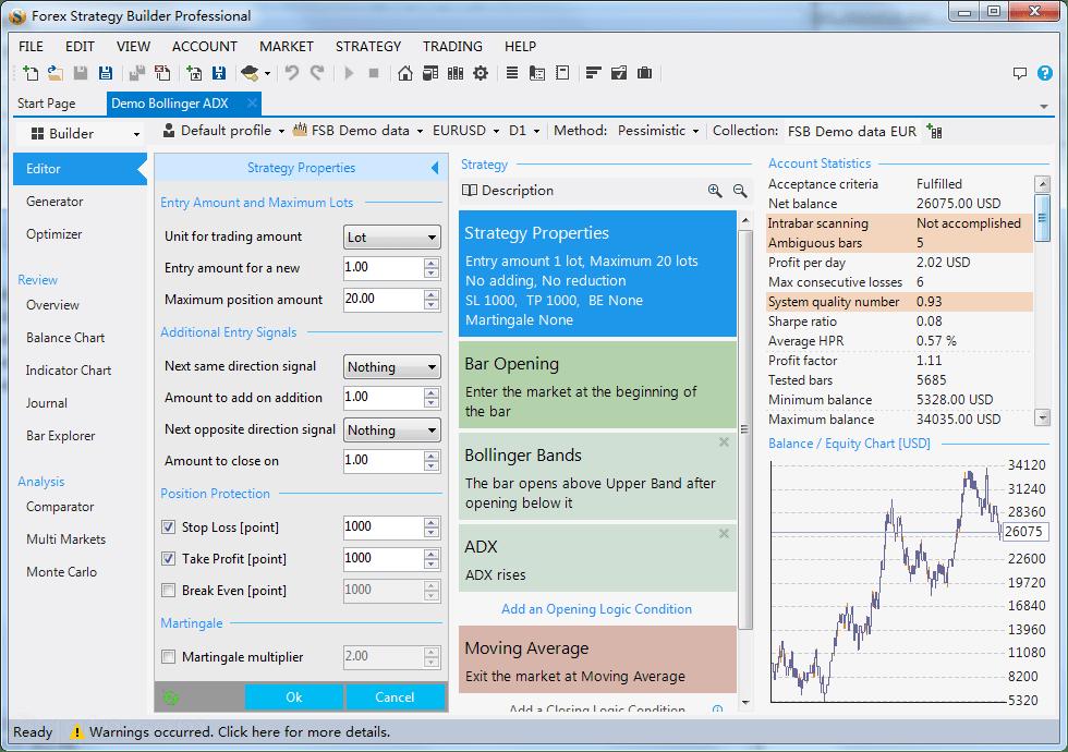 Инструкция по применению Forex strategy builder